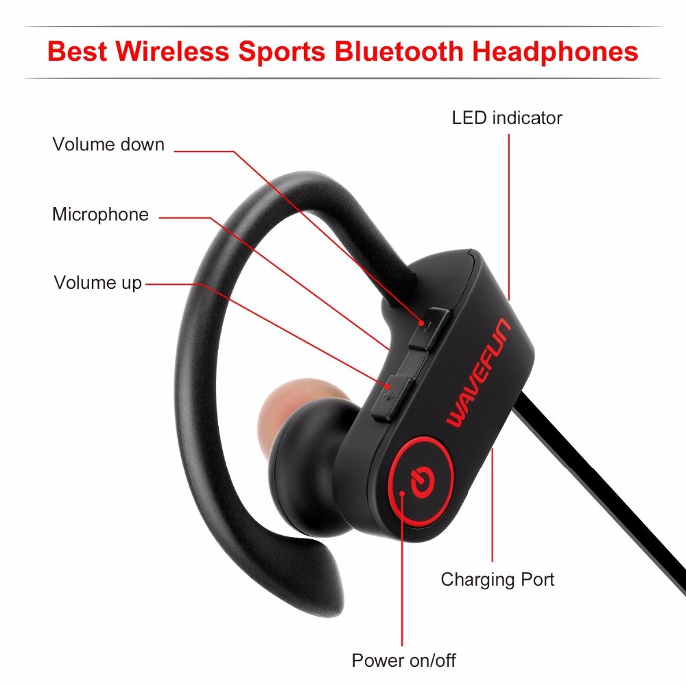 Fonge Sport Earphone Stereo Bass Waterproof With Microphone Daftar Headset Mic Headphones Fg S500 Wavefun X Buds Wireless Bluetooth Ipx7 Sports